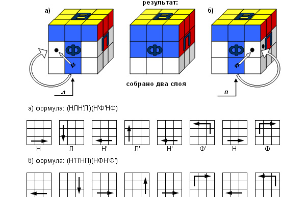 Схема как собрать кубик рубика